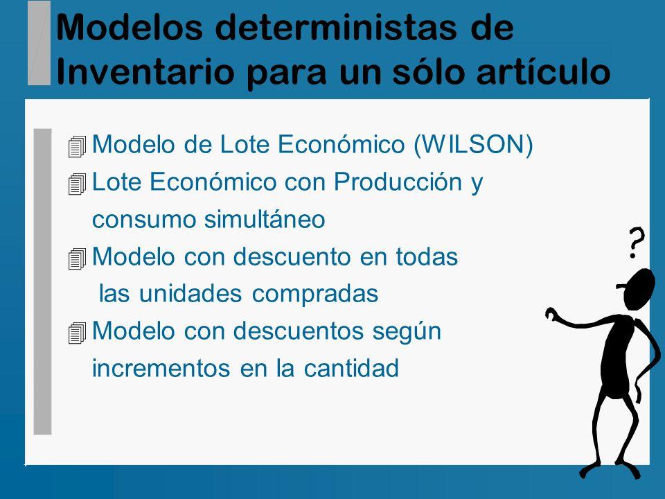 Modelos deterministas de Inventario para un sólo artículo