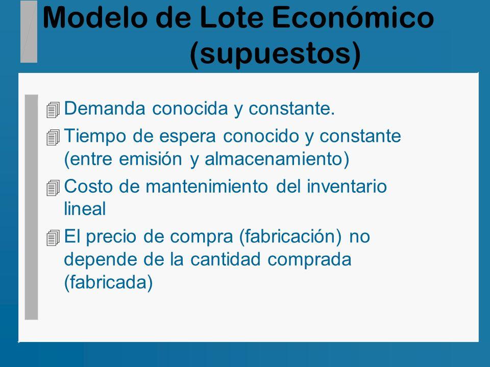 Modelo de Lote Económico (supuestos)