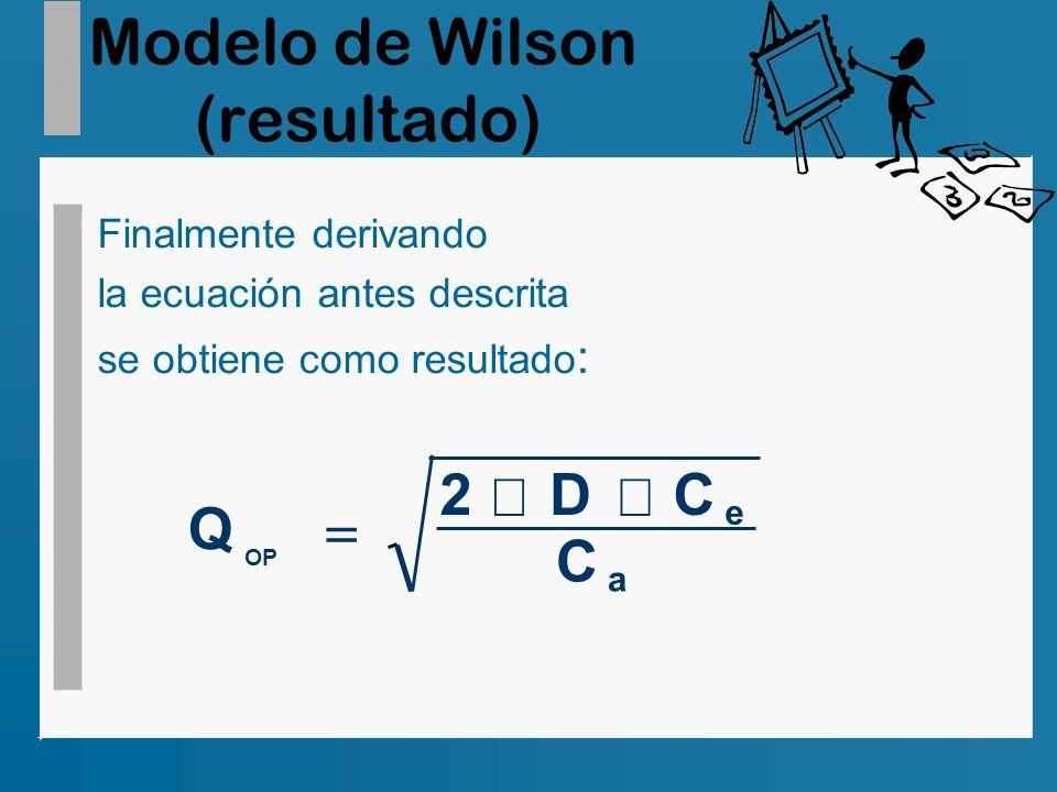 Modelo de Wilson (resultado)