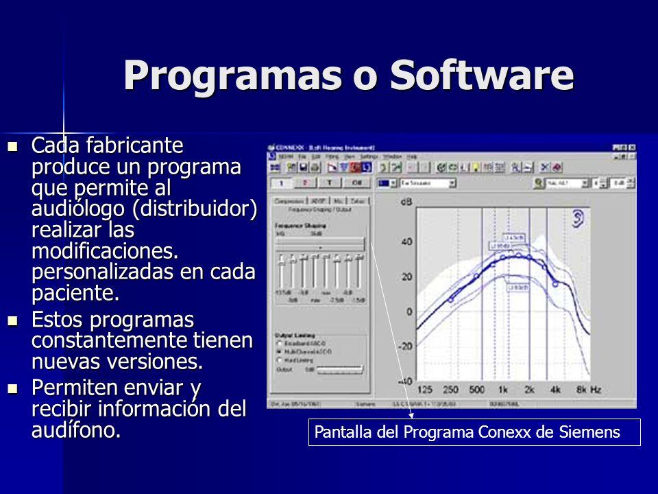 Programas o Software
