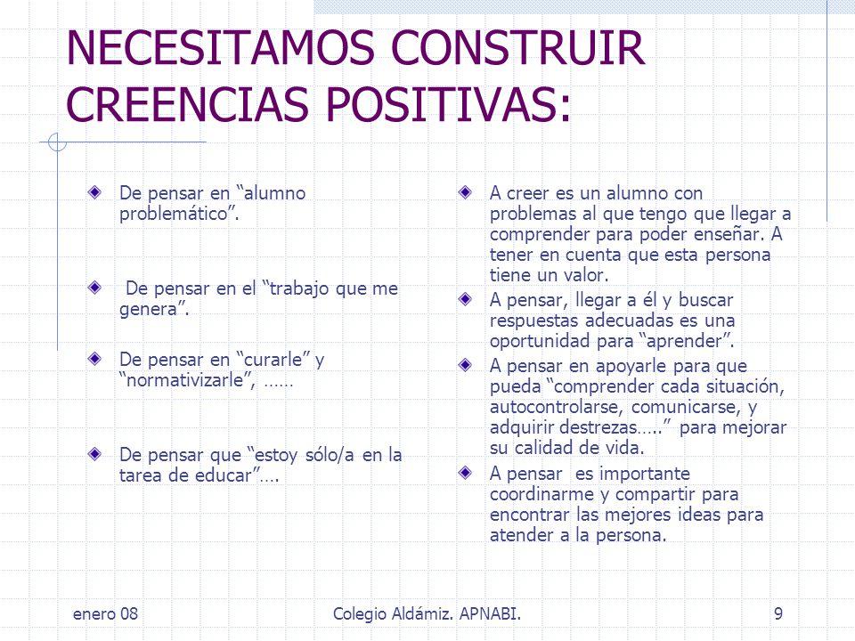 NECESITAMOS CONSTRUIR CREENCIAS POSITIVAS: