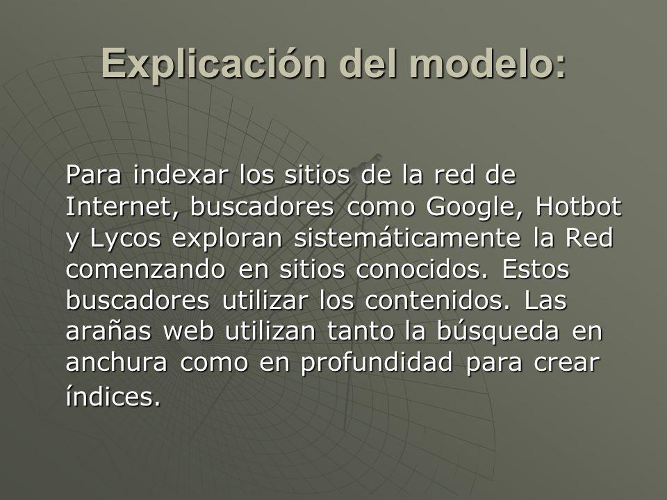 Explicación del modelo: