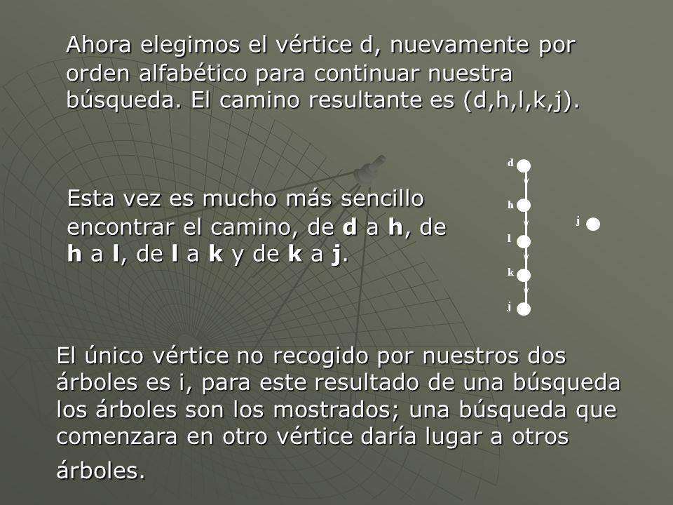Ahora elegimos el vértice d, nuevamente por orden alfabético para continuar nuestra búsqueda. El camino resultante es (d,h,l,k,j).