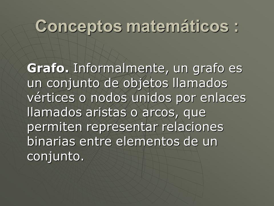 Conceptos matemáticos :