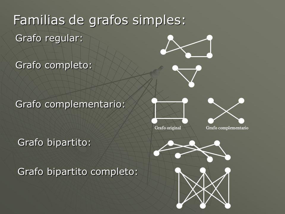 Familias de grafos simples: