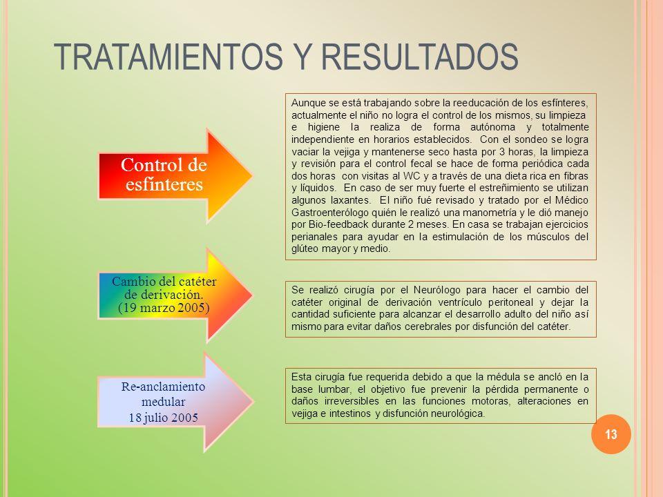 TRATAMIENTOS Y RESULTADOS