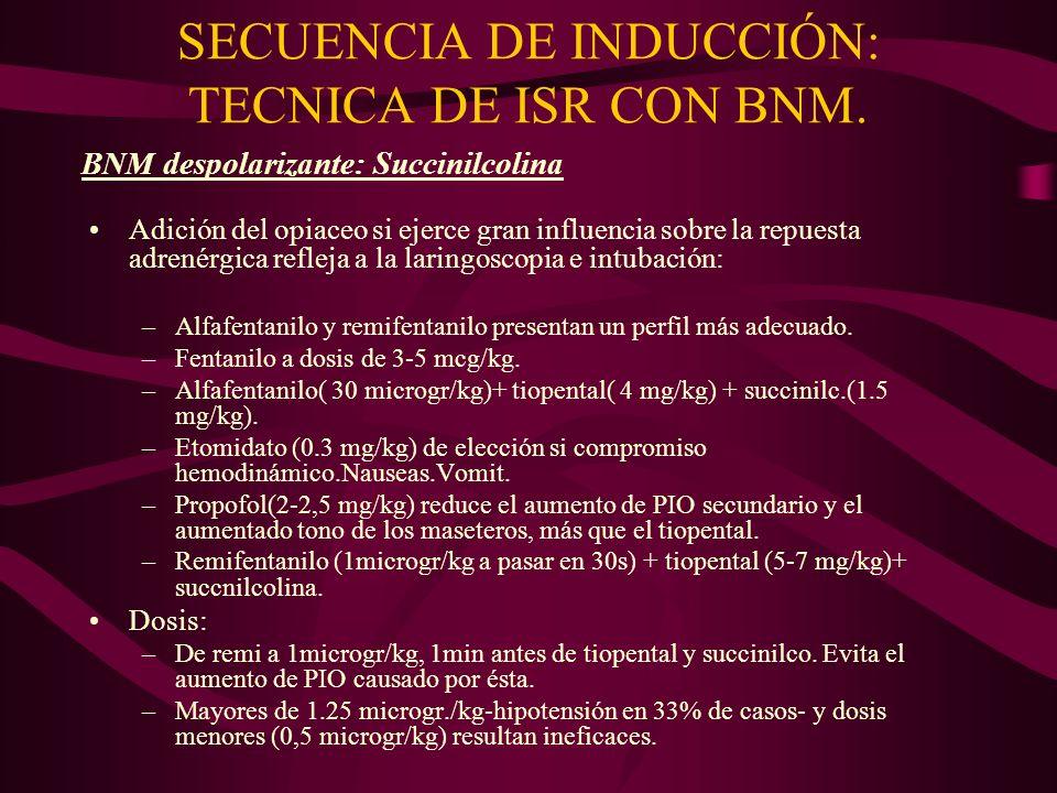 SECUENCIA DE INDUCCIÓN: TECNICA DE ISR CON BNM.