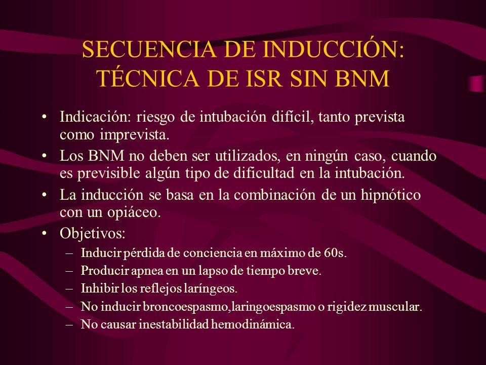 SECUENCIA DE INDUCCIÓN: TÉCNICA DE ISR SIN BNM