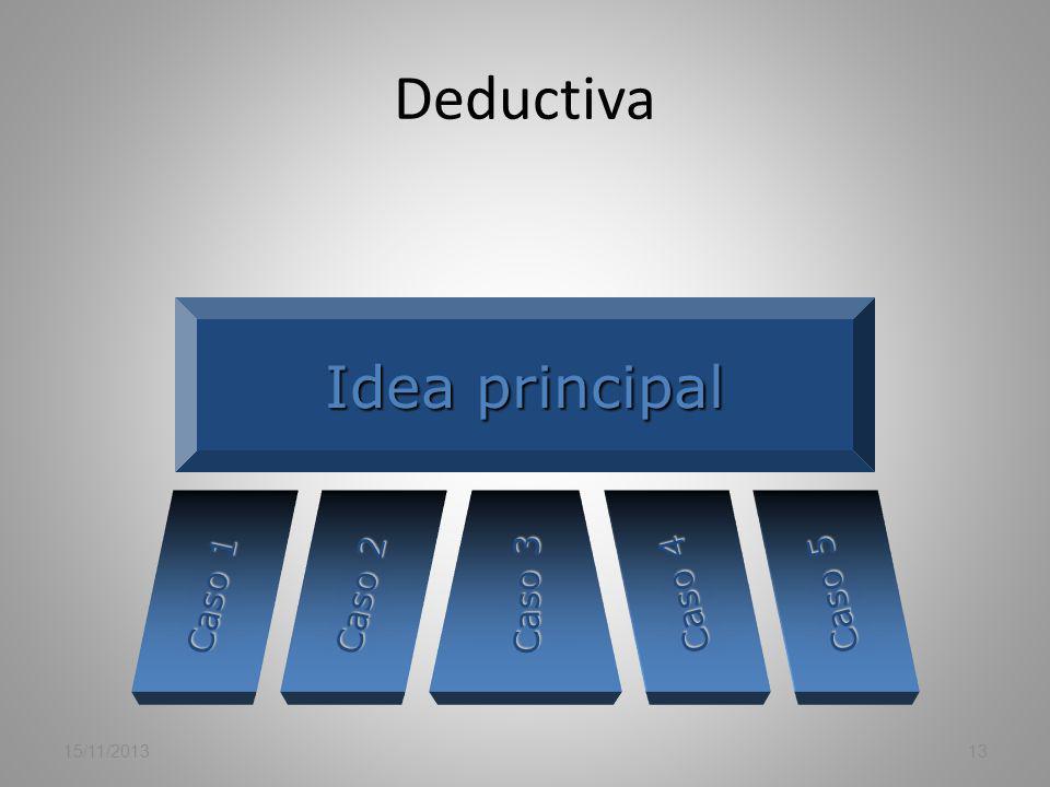 Deductiva Idea principal Caso 1 Caso 2 Caso 3 Caso 4 Caso 5 23/03/2017
