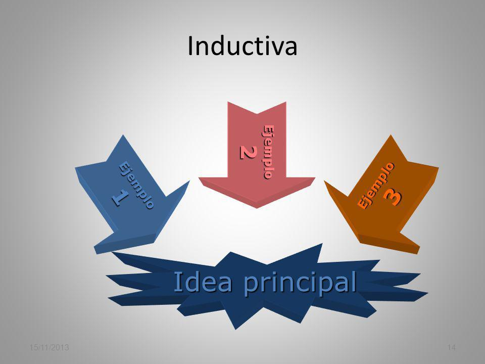Inductiva Ejemplo 2 Ejemplo 1 Ejemplo 3 Idea principal 23/03/2017