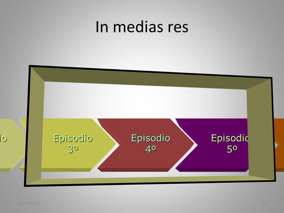 In medias res Episodio 4º Episodio 3º Episodio 5º Episodio 2º