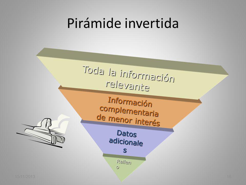 Pirámide invertida Toda la información relevante