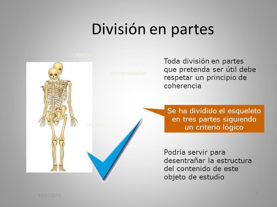 División en partes cabeza. Toda división en partes que pretenda ser útil debe respetar un principio de coherencia.