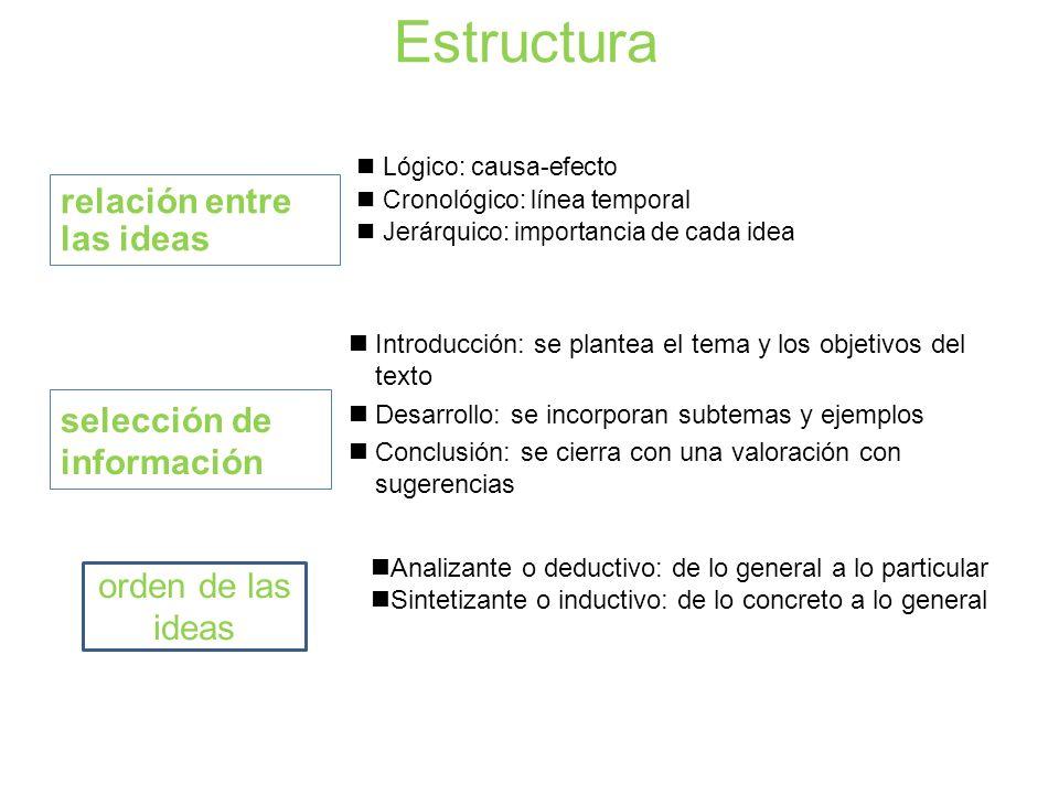 Estructura relación entre las ideas selección de información