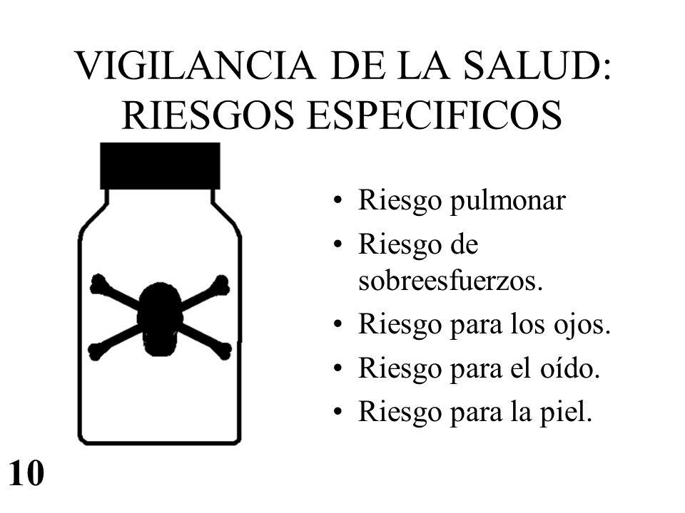 VIGILANCIA DE LA SALUD: RIESGOS ESPECIFICOS