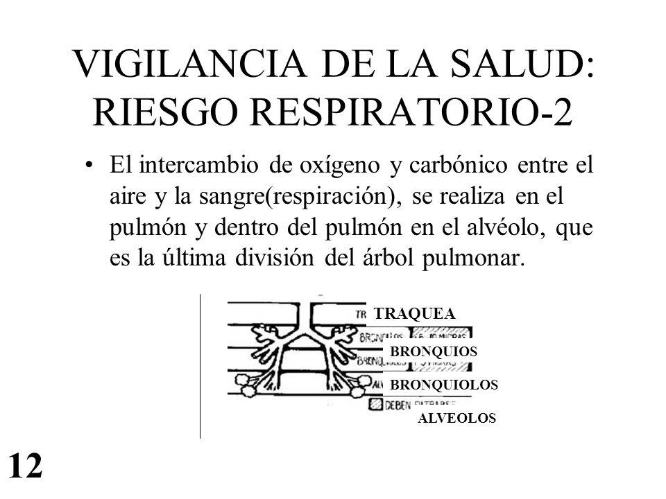 VIGILANCIA DE LA SALUD: RIESGO RESPIRATORIO-2