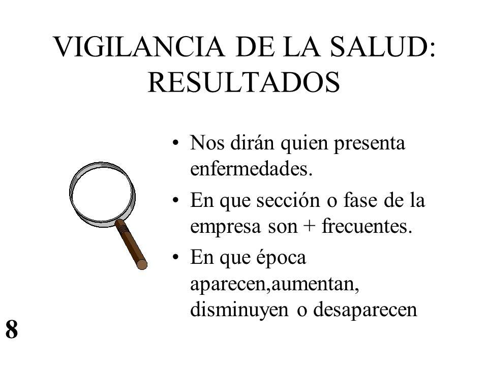 VIGILANCIA DE LA SALUD: RESULTADOS