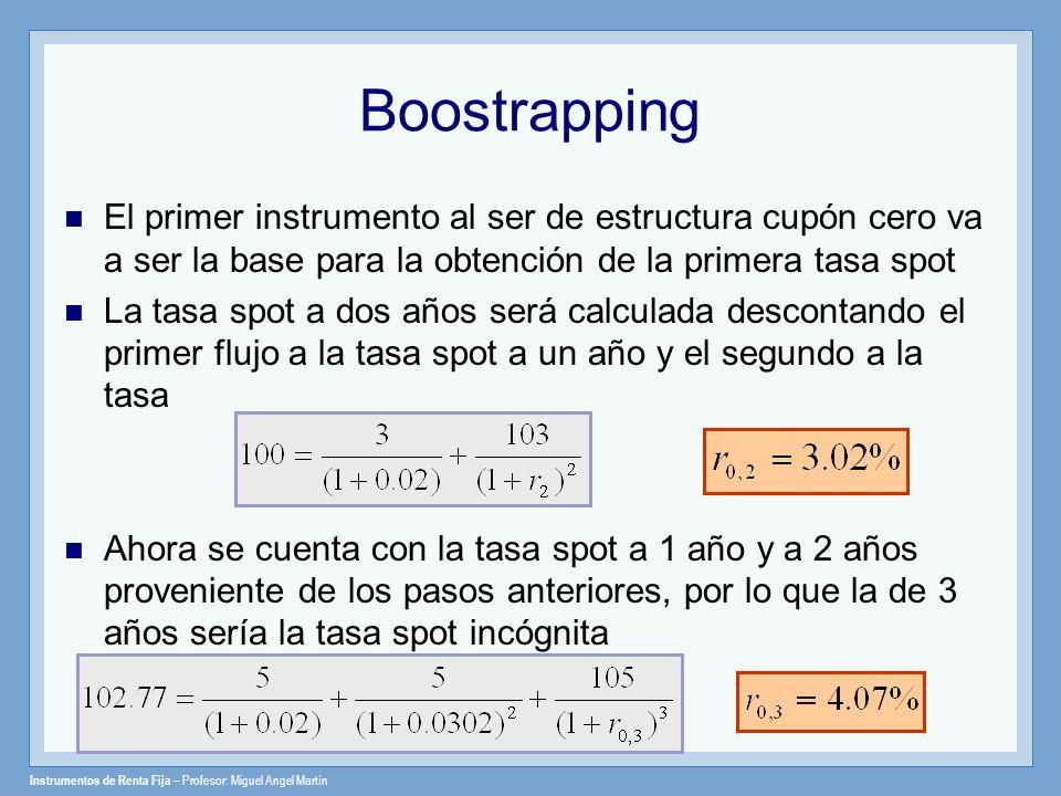 BoostrappingEl primer instrumento al ser de estructura cupón cero va a ser la base para la obtención de la primera tasa spot.