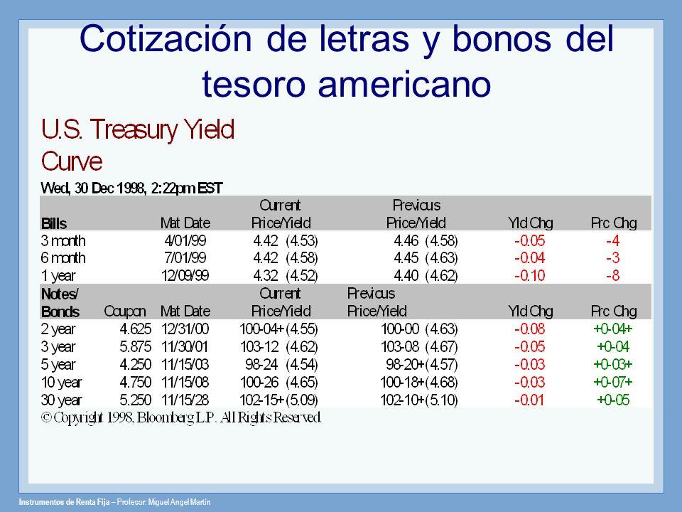 Cotización de letras y bonos del tesoro americano