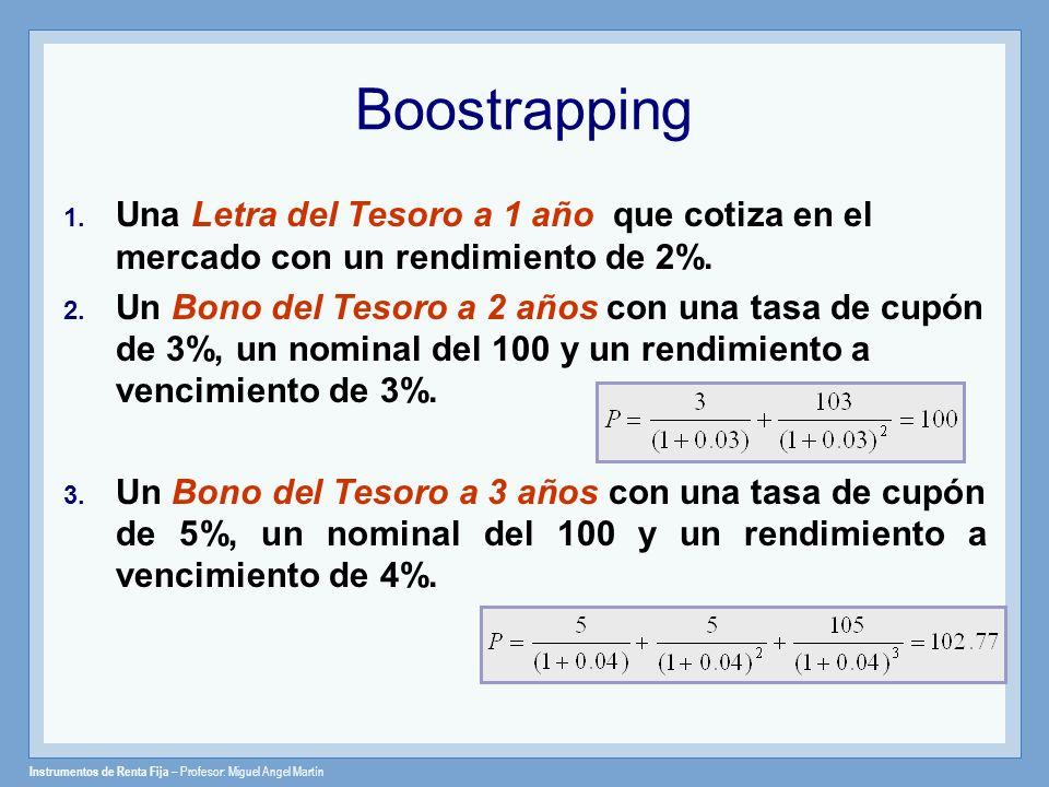BoostrappingUna Letra del Tesoro a 1 año que cotiza en el mercado con un rendimiento de 2%.