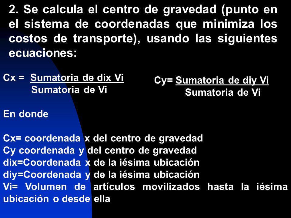 2. Se calcula el centro de gravedad (punto en el sistema de coordenadas que minimiza los costos de transporte), usando las siguientes ecuaciones: