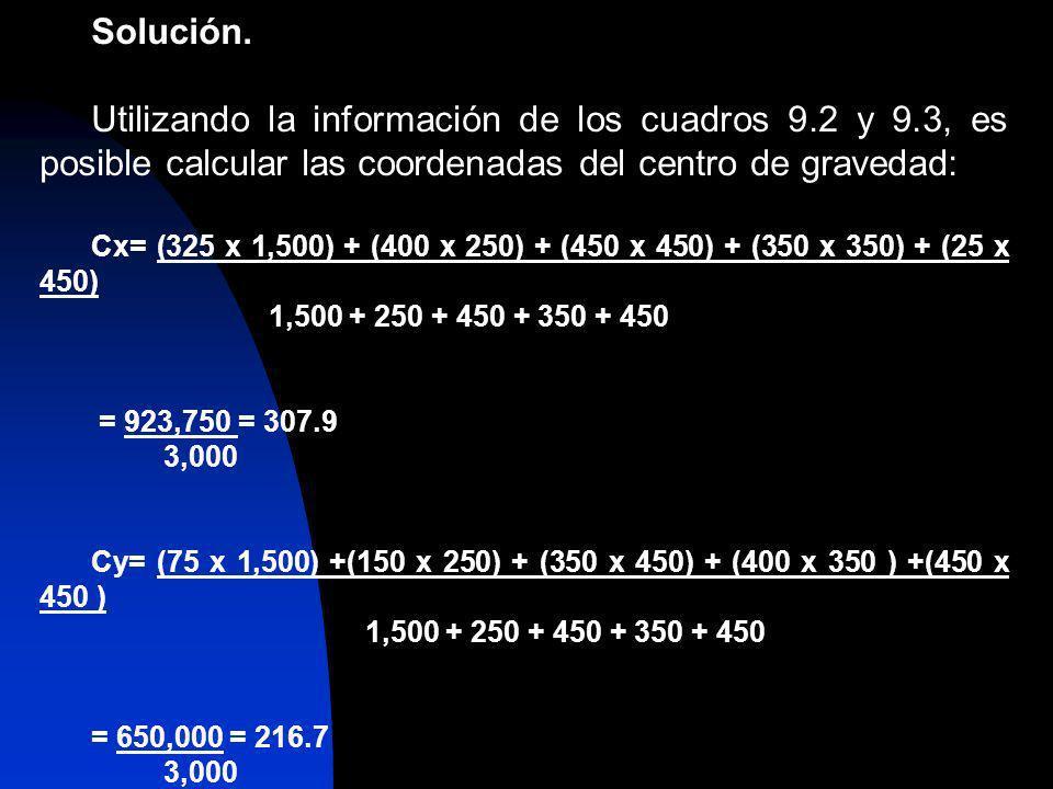 Solución.Utilizando la información de los cuadros 9.2 y 9.3, es posible calcular las coordenadas del centro de gravedad: