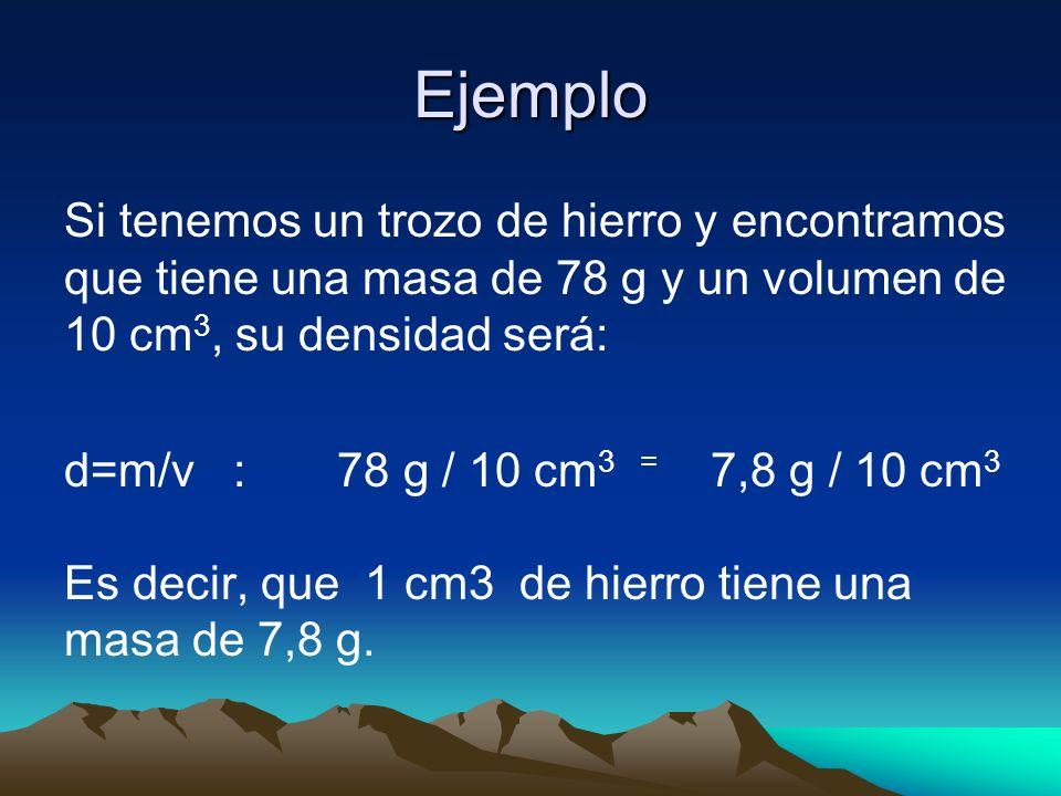 Ejemplo Si tenemos un trozo de hierro y encontramos que tiene una masa de 78 g y un volumen de 10 cm3, su densidad será: