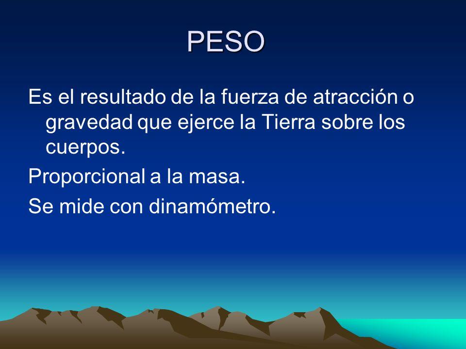 PESO Es el resultado de la fuerza de atracción o gravedad que ejerce la Tierra sobre los cuerpos. Proporcional a la masa.