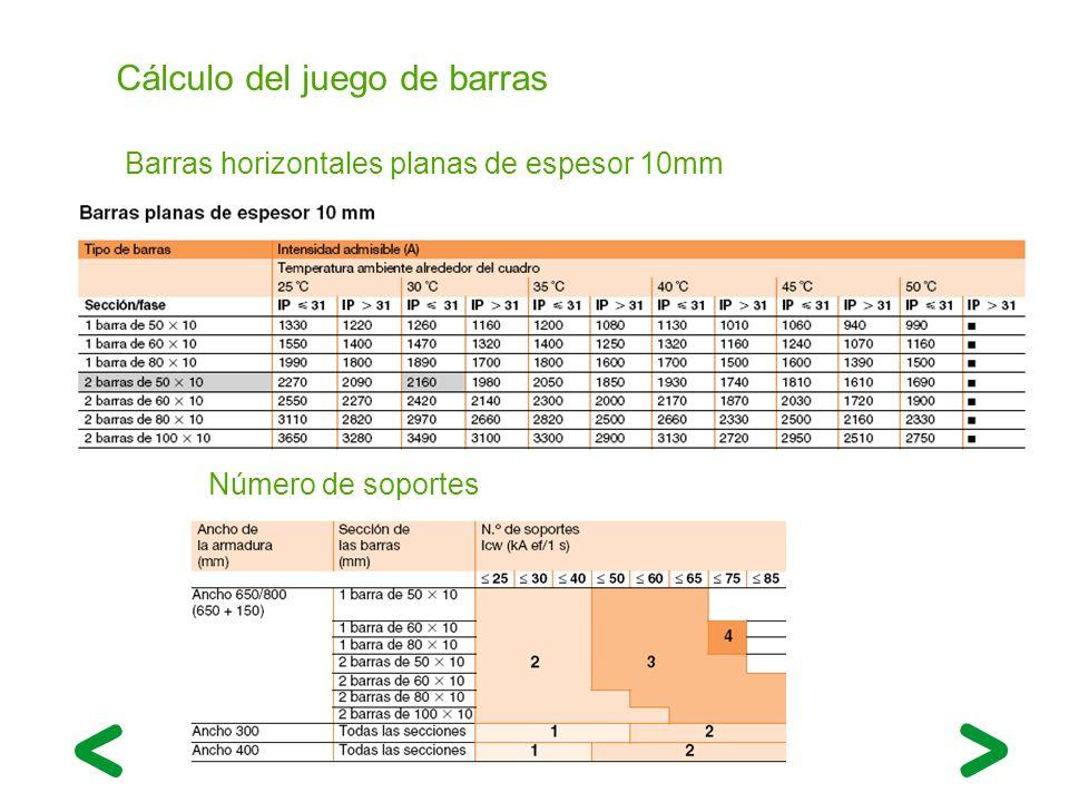 Cálculo del juego de barras