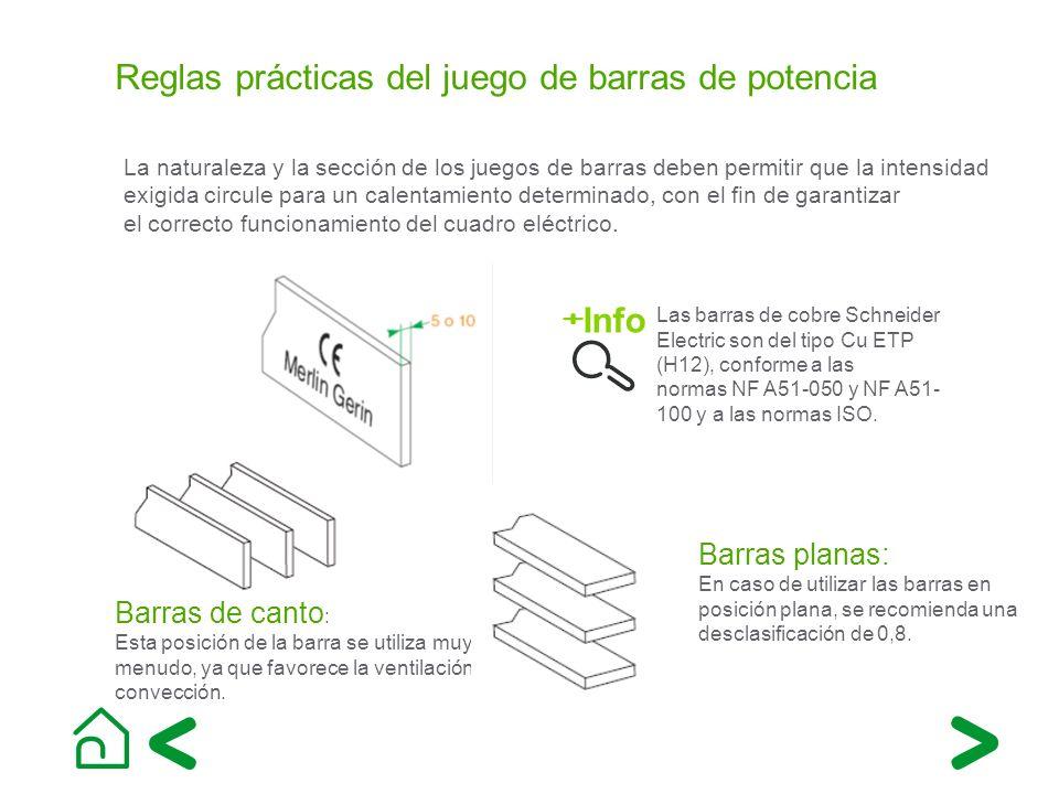 Reglas prácticas del juego de barras de potencia