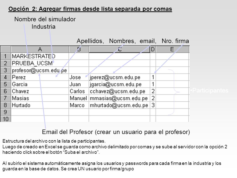 Apellidos, Nombres, email, Nro. firma