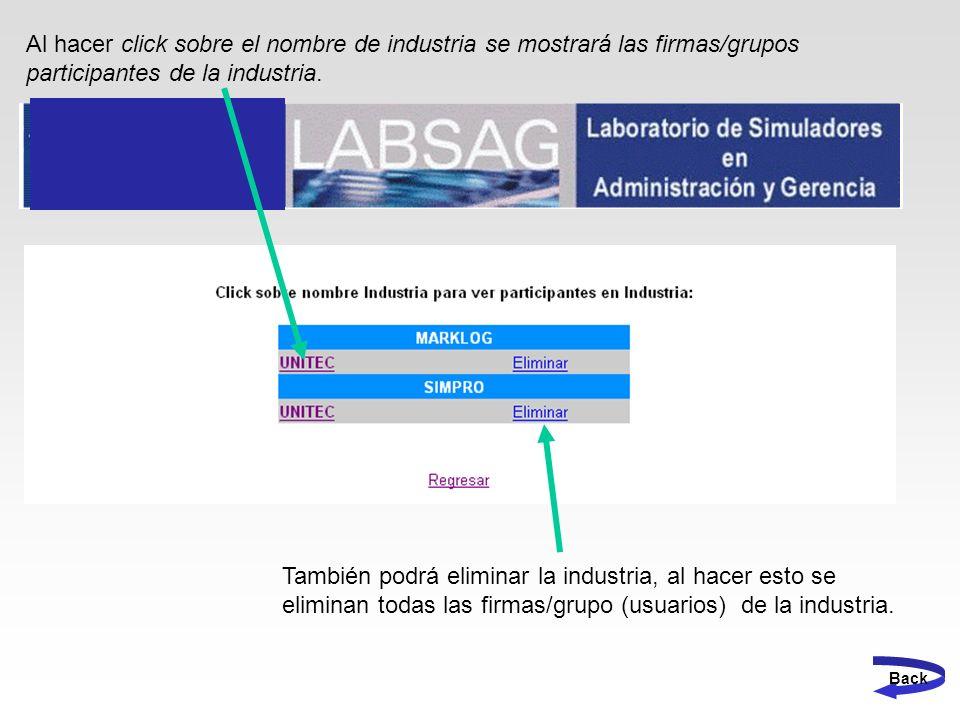 Al hacer click sobre el nombre de industria se mostrará las firmas/grupos participantes de la industria.