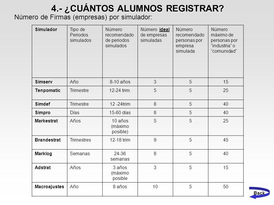 4.- ¿CUÁNTOS ALUMNOS REGISTRAR