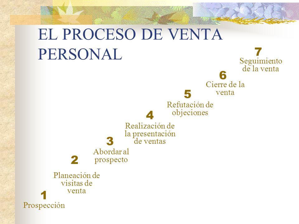 EL PROCESO DE VENTA PERSONAL