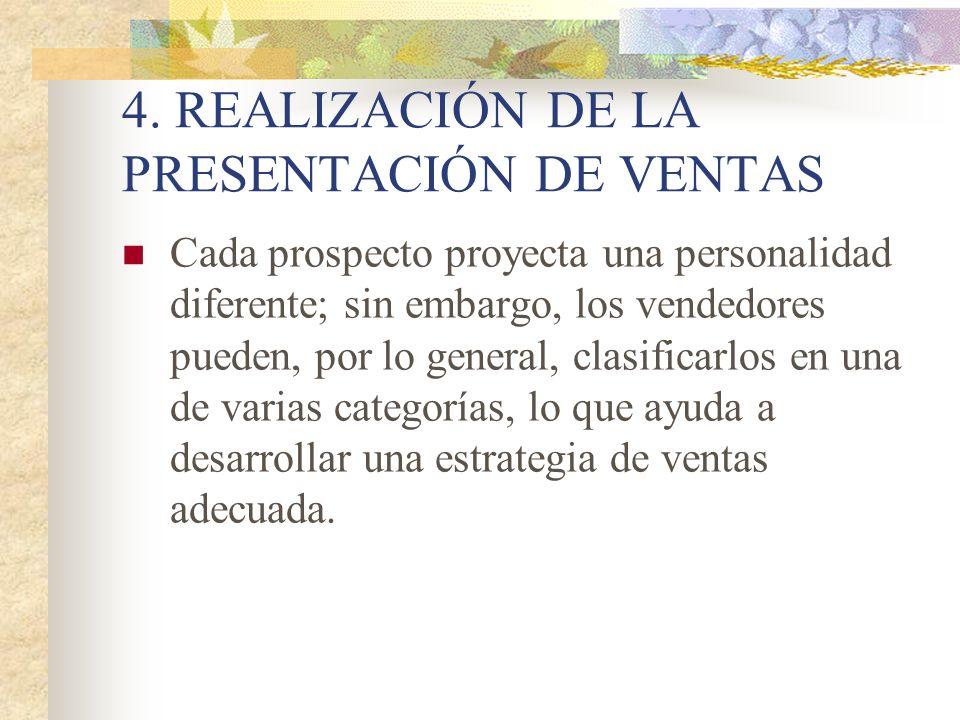 4. REALIZACIÓN DE LA PRESENTACIÓN DE VENTAS