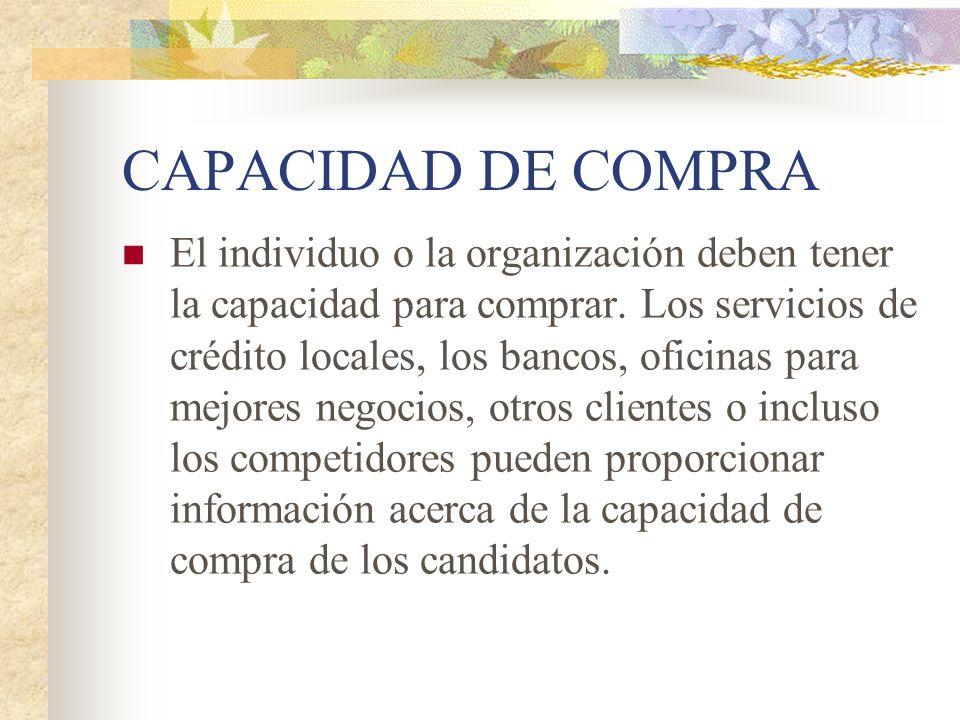 CAPACIDAD DE COMPRA