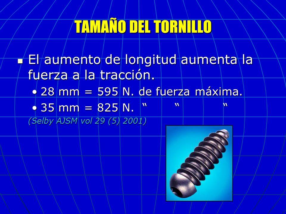 TAMAÑO DEL TORNILLO El aumento de longitud aumenta la fuerza a la tracción. 28 mm = 595 N. de fuerza máxima.