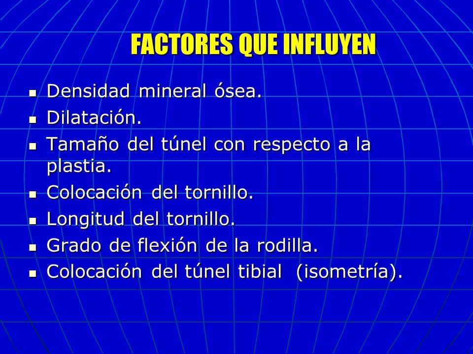 FACTORES QUE INFLUYEN Densidad mineral ósea. Dilatación.
