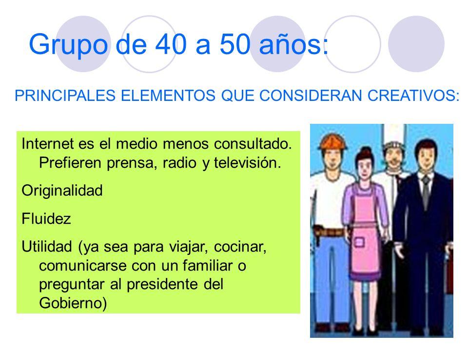 Grupo de 40 a 50 años: PRINCIPALES ELEMENTOS QUE CONSIDERAN CREATIVOS: