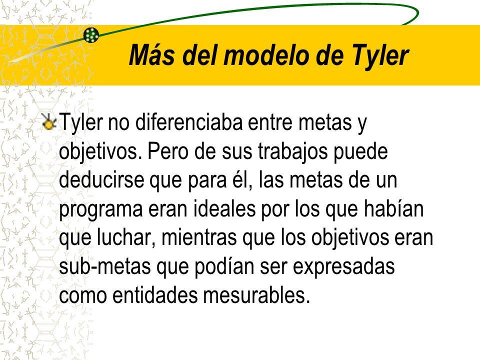 Más del modelo de Tyler