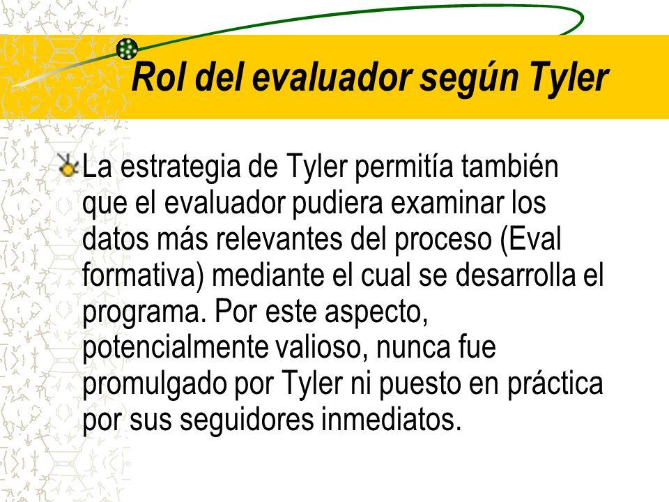 Rol del evaluador según Tyler