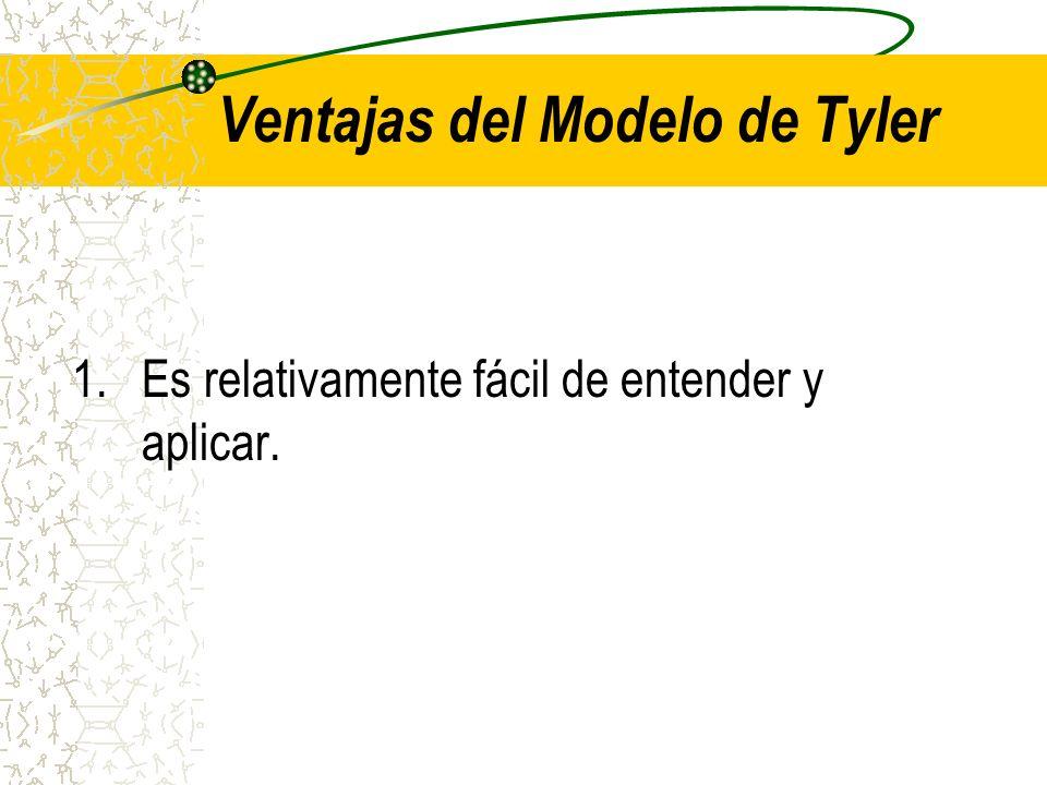 Ventajas del Modelo de Tyler