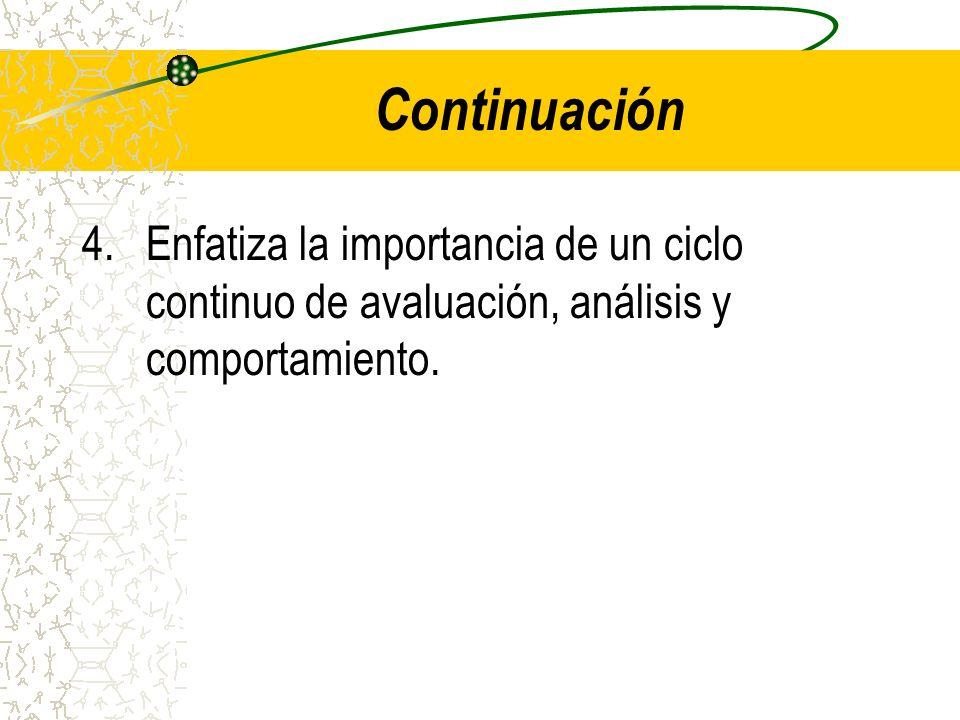 Continuación 4. Enfatiza la importancia de un ciclo continuo de avaluación, análisis y comportamiento.