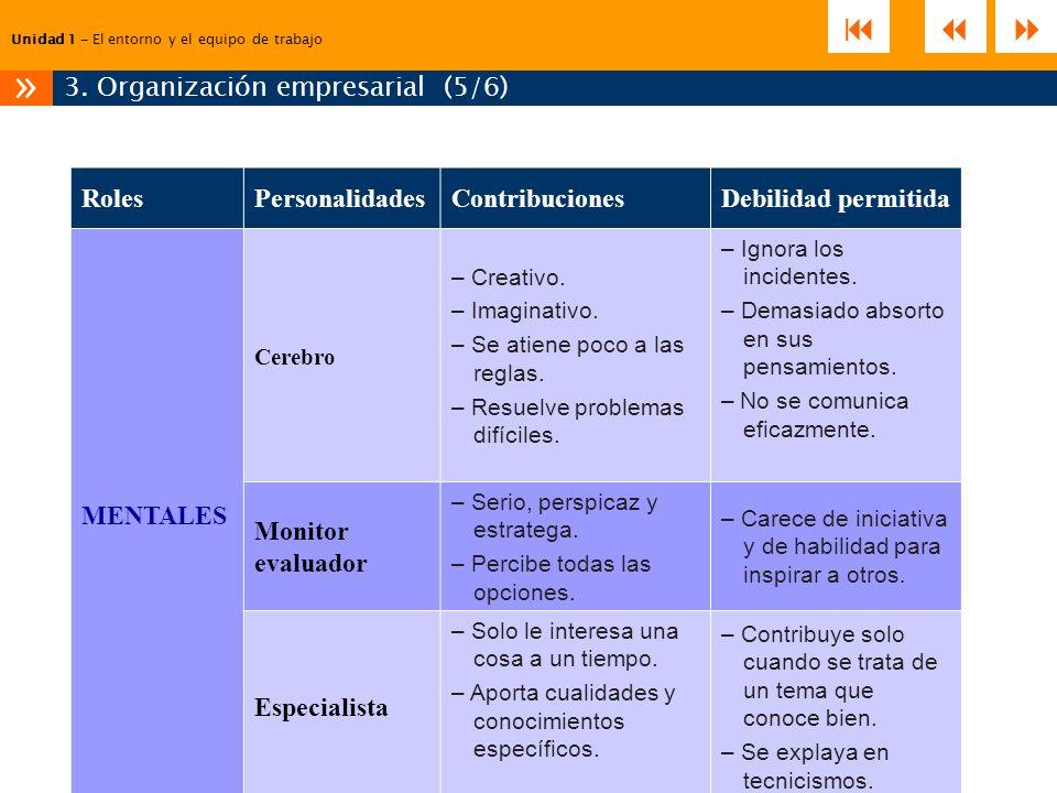 3. Organización empresarial (5/6)