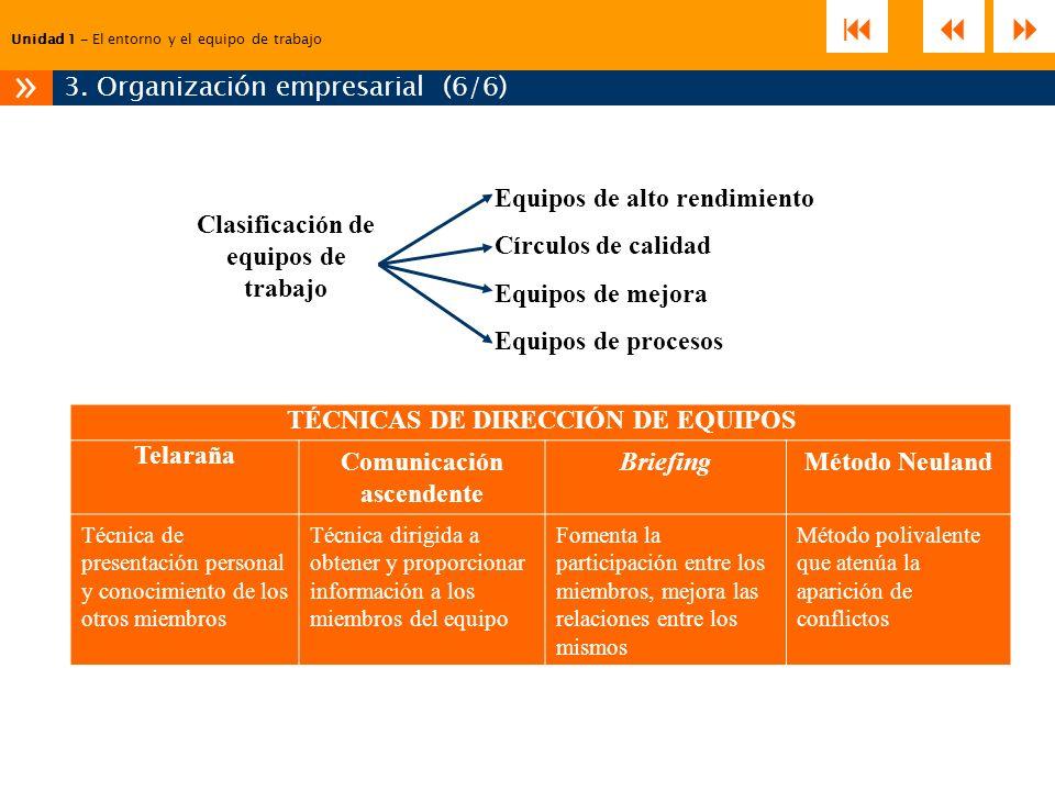 3. Organización empresarial (6/6)