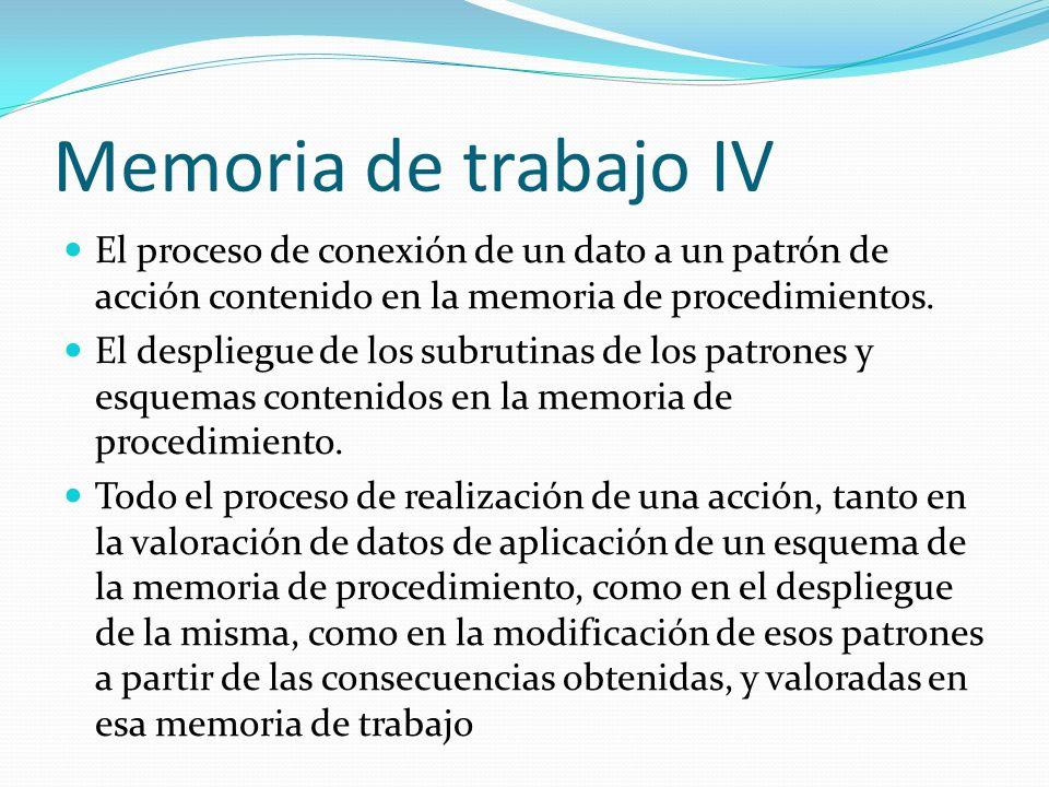 Memoria de trabajo IV El proceso de conexión de un dato a un patrón de acción contenido en la memoria de procedimientos.