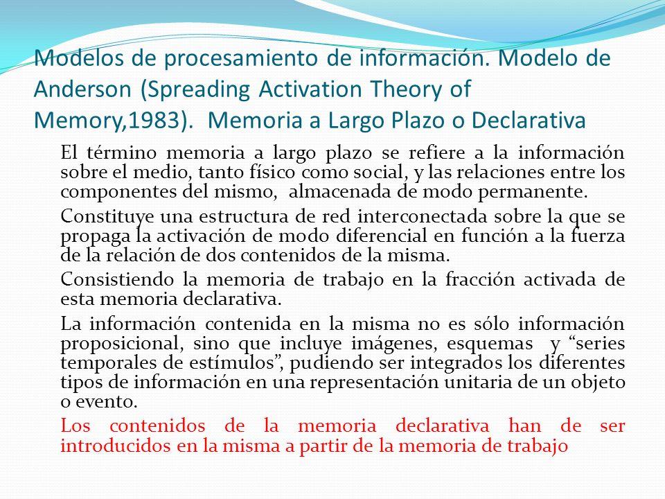 Modelos de procesamiento de información