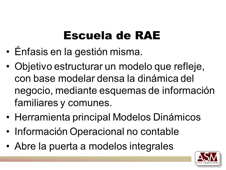 Escuela de RAE Énfasis en la gestión misma.