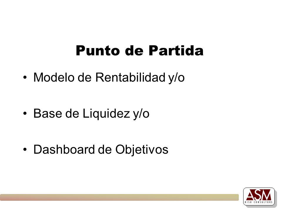 Punto de Partida Modelo de Rentabilidad y/o Base de Liquidez y/o
