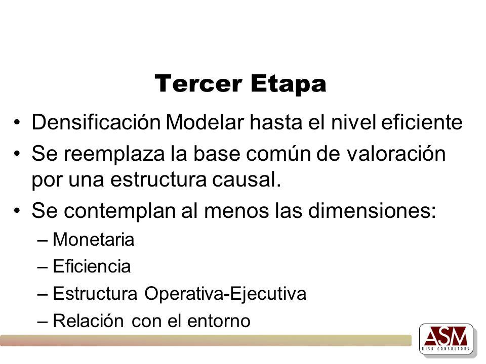 Tercer Etapa Densificación Modelar hasta el nivel eficiente